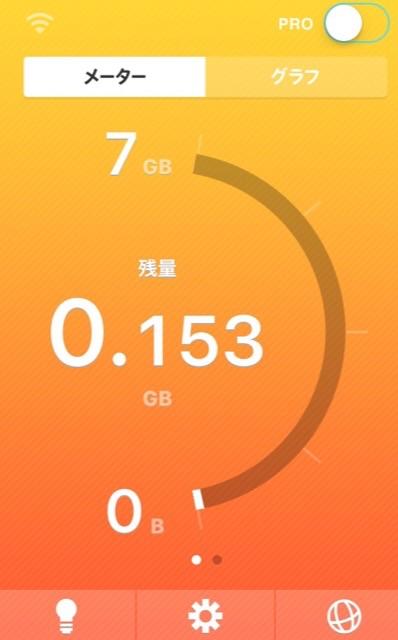 今月は7ギガでおさまりました(*^^*)