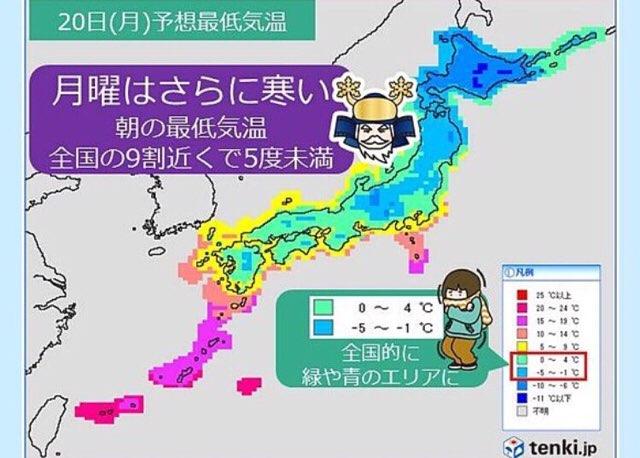 寒い〜∑(゚Д゚)